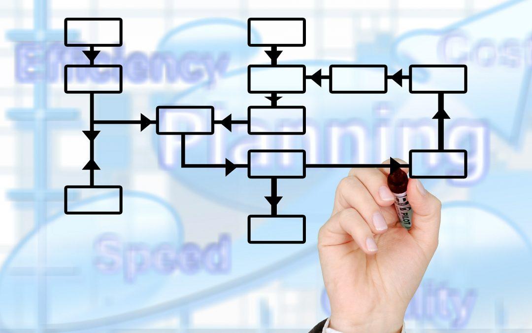 Supply Chain vs Value Chain